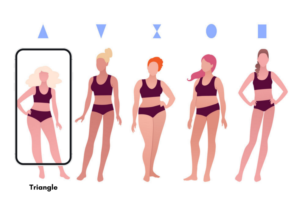 Triangle Body Type