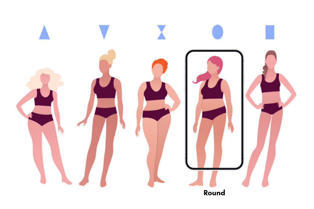 Round Body Type